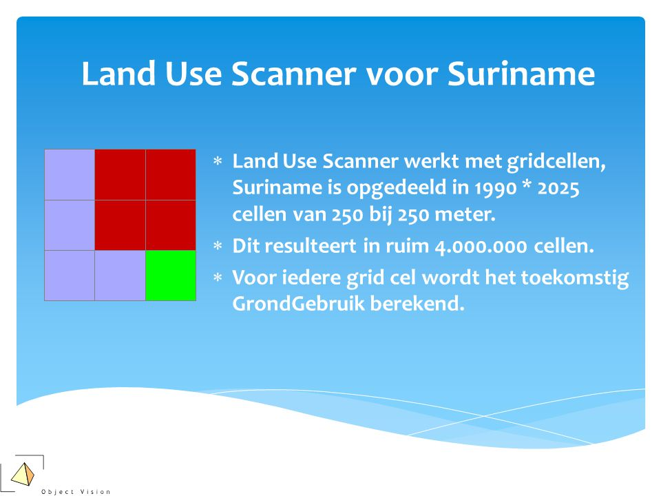 Land Use Scanner voor Suriname  Land Use Scanner werkt met gridcellen, Suriname is opgedeeld in 1990 * 2025 cellen van 250 bij 250 meter.