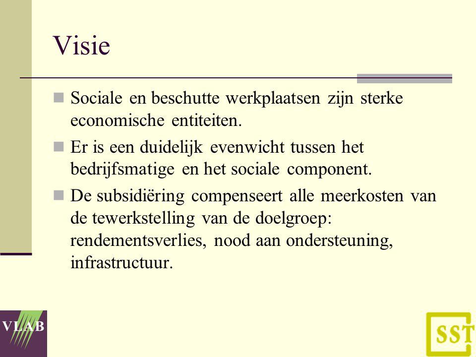 Visie Sociale en beschutte werkplaatsen zijn sterke economische entiteiten.