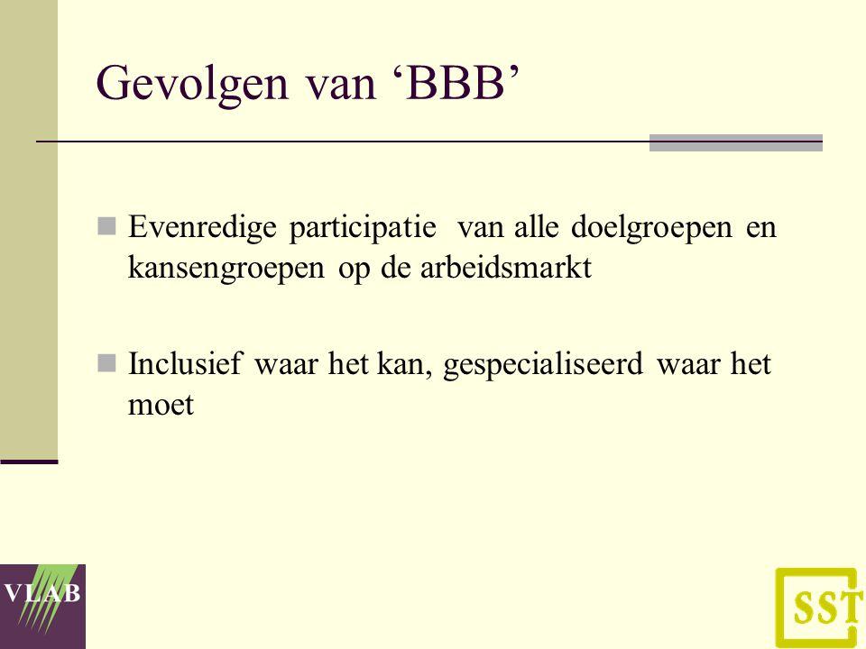 Gevolgen van 'BBB' Evenredige participatie van alle doelgroepen en kansengroepen op de arbeidsmarkt Inclusief waar het kan, gespecialiseerd waar het moet