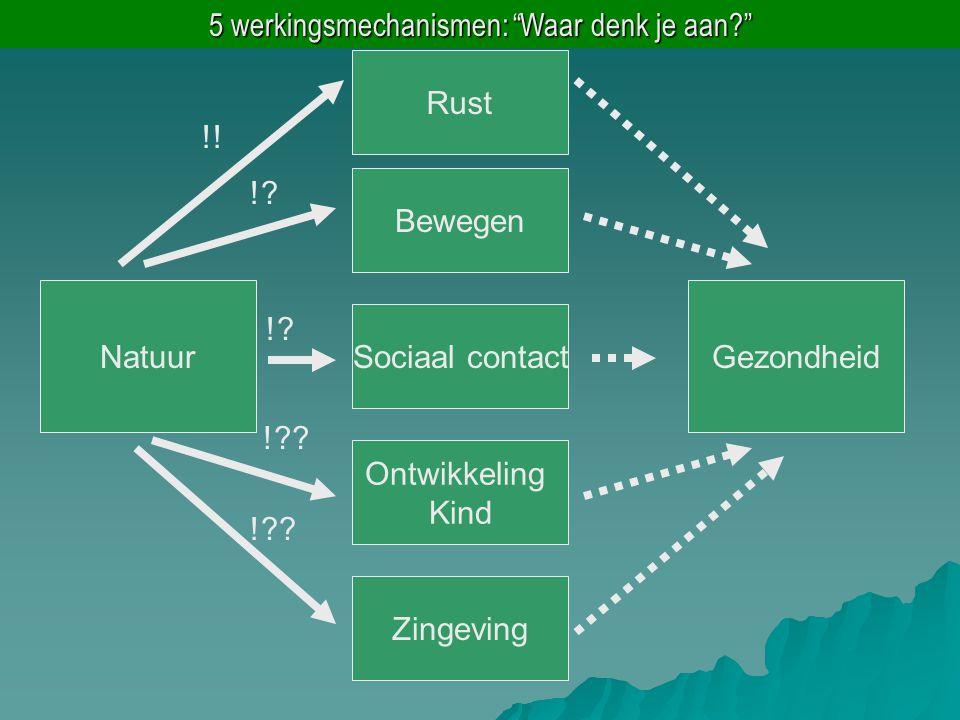 NatuurGezondheid Rust Bewegen Sociaal contact Ontwikkeling Kind Zingeving !.