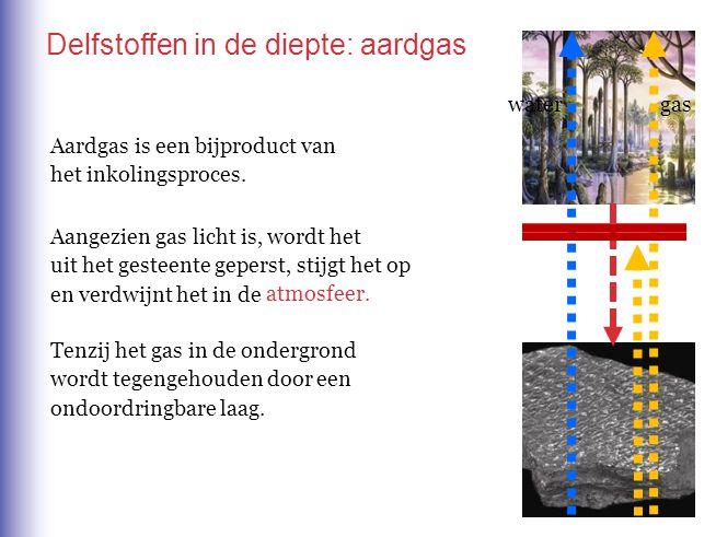 Delfstoffen in de diepte: aardgas watergas Tenzij het gas in de ondergrond wordt tegengehouden door een ondoordringbare laag. Aardgas is een bijproduc