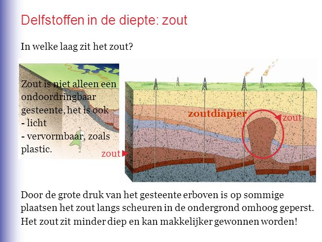 Delfstoffen in de diepte: zout zout ► Zout is niet alleen een ondoordringbaar gesteente, het is ook - licht - vervormbaar, zoals plastic. In welke laa
