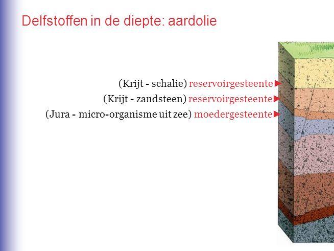 Delfstoffen in de diepte: aardolie (Jura - micro-organisme uit zee) moedergesteente ► (Krijt - zandsteen) reservoirgesteente ► (Krijt - schalie) reser