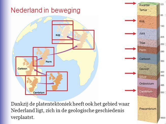 Terwijl Nederland zich verplaatst, zakt een groot deel langzaam weg en raakt opgevuld met lagen sediment.