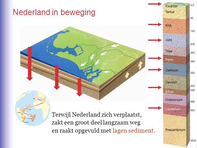 Terwijl Nederland zich verplaatst, zakt een groot deel langzaam weg en raakt opgevuld met lagen sediment. Nederland in beweging