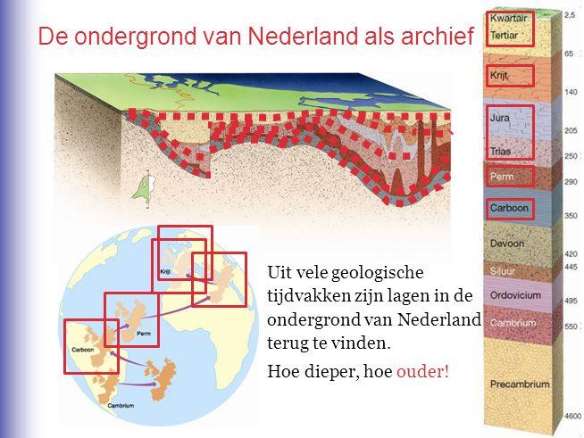 Uit vele geologische tijdvakken zijn lagen in de ondergrond van Nederland terug te vinden. ouder!Hoe dieper, hoe De ondergrond van Nederland als archi