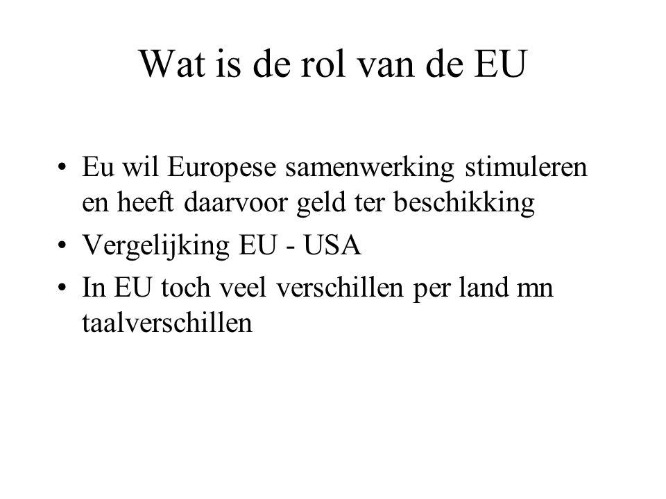Wat is de rol van de EU Eu wil Europese samenwerking stimuleren en heeft daarvoor geld ter beschikking Vergelijking EU - USA In EU toch veel verschillen per land mn taalverschillen