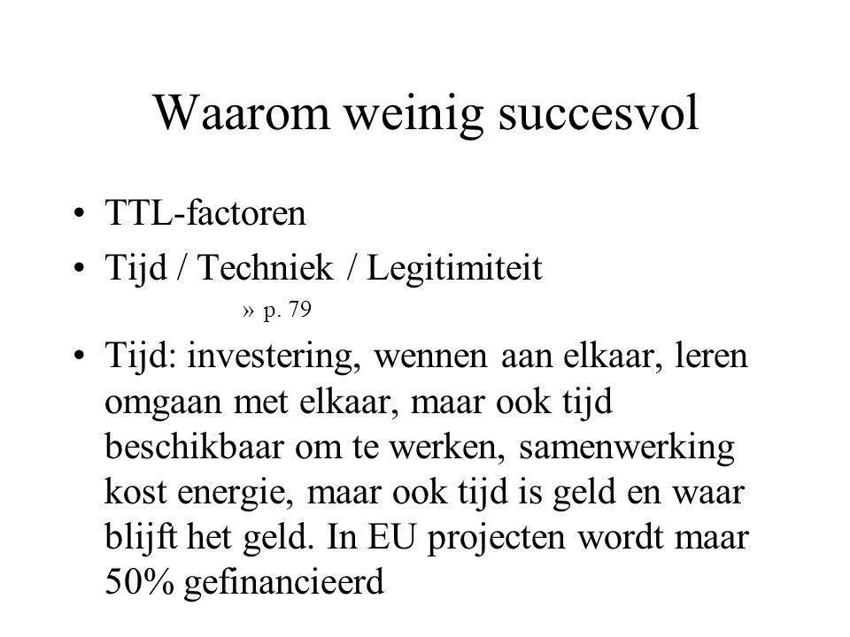 Waarom weinig succesvol TTL-factoren Tijd / Techniek / Legitimiteit »p. 79 Tijd: investering, wennen aan elkaar, leren omgaan met elkaar, maar ook tij