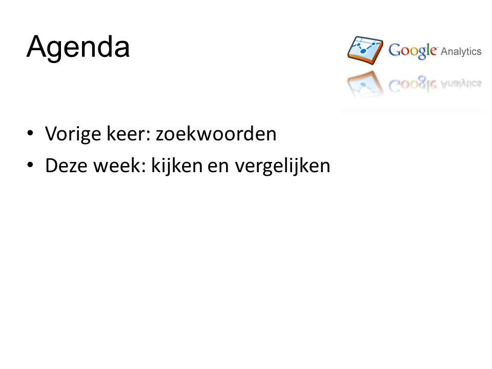 Agenda Vorige keer: zoekwoorden Deze week: kijken en vergelijken