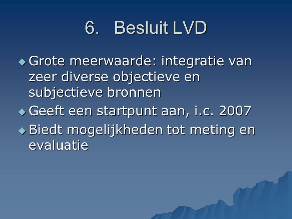 6.Besluit LVD  Grote meerwaarde: integratie van zeer diverse objectieve en subjectieve bronnen  Geeft een startpunt aan, i.c.