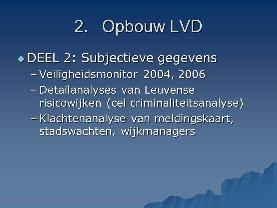 2.Opbouw LVD  DEEL 2: Subjectieve gegevens –Veiligheidsmonitor 2004, 2006 –Detailanalyses van Leuvense risicowijken (cel criminaliteitsanalyse) –Klachtenanalyse van meldingskaart, stadswachten, wijkmanagers