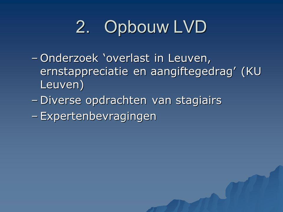 2.Opbouw LVD –Onderzoek 'overlast in Leuven, ernstappreciatie en aangiftegedrag' (KU Leuven) –Diverse opdrachten van stagiairs –Expertenbevragingen