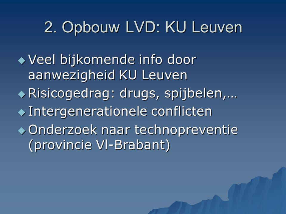 2. Opbouw LVD: KU Leuven  Veel bijkomende info door aanwezigheid KU Leuven  Risicogedrag: drugs, spijbelen,…  Intergenerationele conflicten  Onder