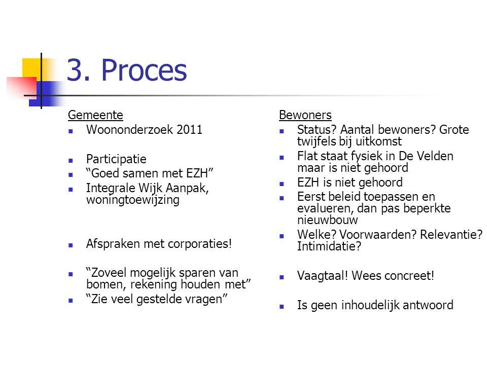 """3. Proces Gemeente Woononderzoek 2011 Participatie """"Goed samen met EZH"""" Integrale Wijk Aanpak, woningtoewijzing Afspraken met corporaties! """"Zoveel mog"""