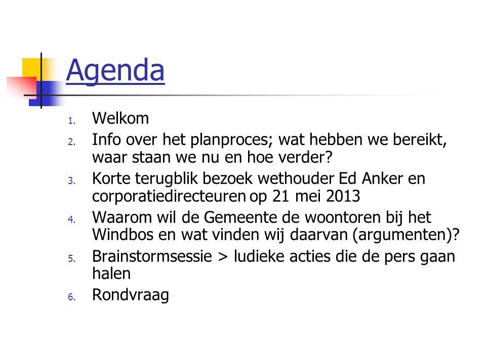 Agenda 1. Welkom 2.