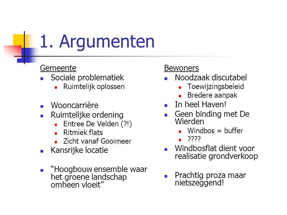 1. Argumenten Gemeente Sociale problematiek Ruimtelijk oplossen Wooncarrière Ruimtelijke ordening Entree De Velden (?!) Ritmiek flats Zicht vanaf Gooi