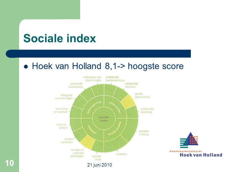 Sociale index Hoek van Holland 8,1-> hoogste score 21 juni 2010 10