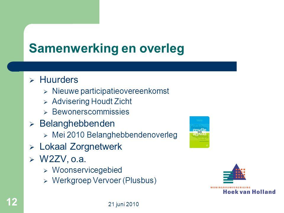 Samenwerking en overleg  Huurders  Nieuwe participatieovereenkomst  Advisering Houdt Zicht  Bewonerscommissies  Belanghebbenden  Mei 2010 Belang