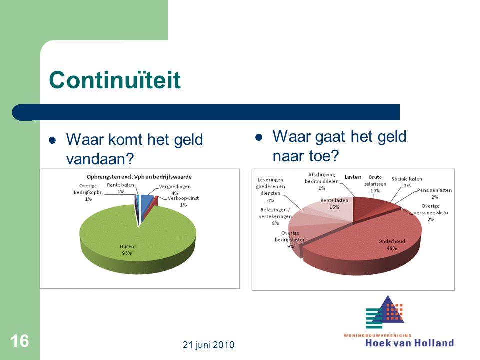 Continuïteit Waar gaat het geld naar toe? Waar komt het geld vandaan? 21 juni 2010 16