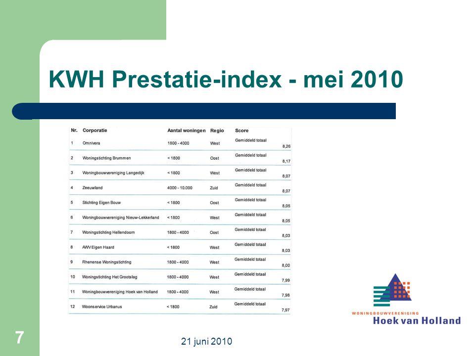 KWH Prestatie-index - mei 2010 21 juni 2010 7