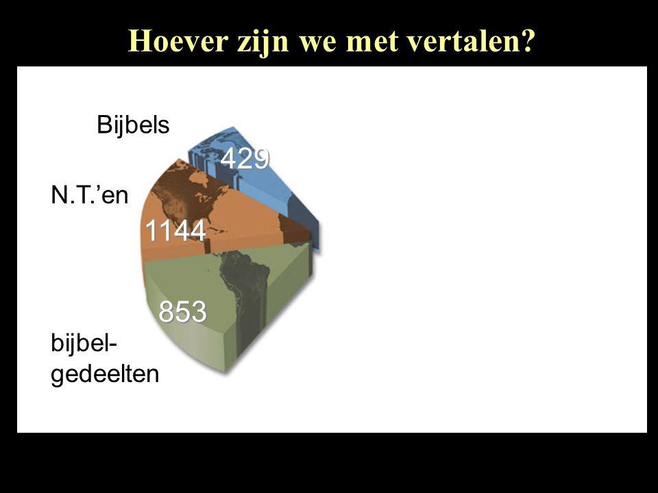 N.T.'en1144 bijbel- gedeelten 853 429 Hoever zijn we met vertalen