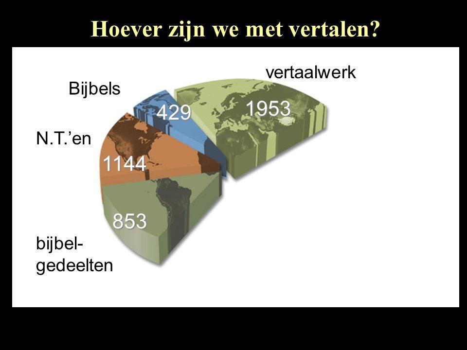 vertaalwerk1953 N.T.'en1144 bijbel- gedeelten 853 Bijbels Bijbels429 Hoever zijn we met vertalen