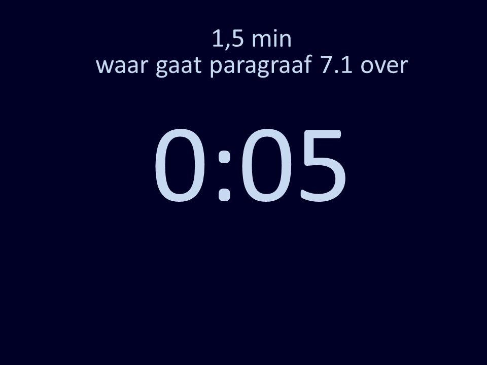 1,5 min waar gaat paragraaf 7.1 over 0:05