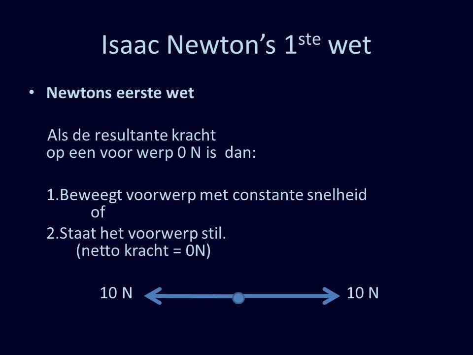 Isaac Newton's 1 ste wet Newtons eerste wet Als de resultante kracht op een voor werp 0 N is dan: 1.Beweegt voorwerp met constante snelheid of 2.Staat