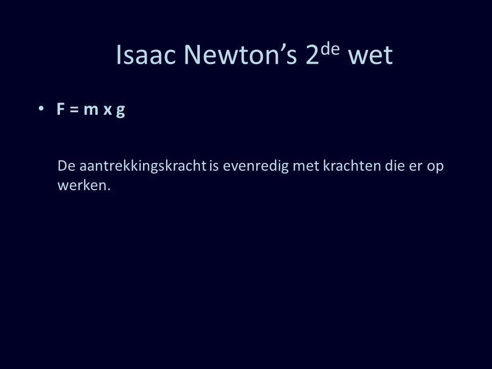 Isaac Newton's 2 de wet F = m x g De aantrekkingskracht is evenredig met krachten die er op werken.