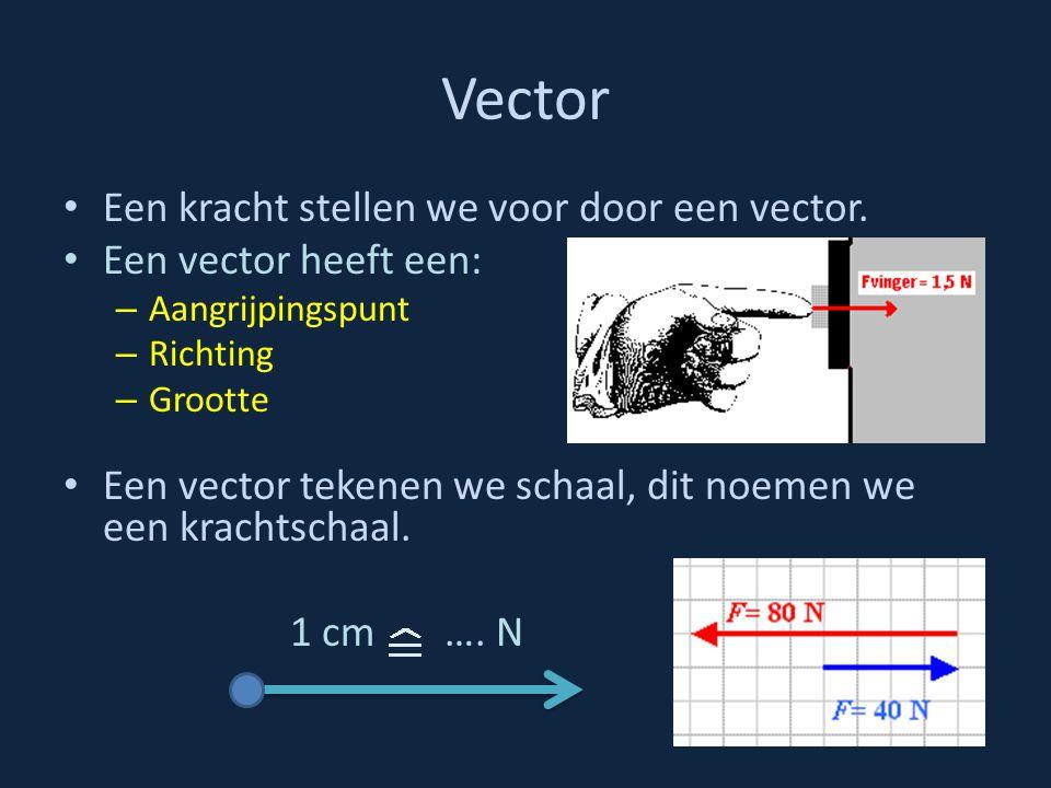 Vector Een kracht stellen we voor door een vector. Een vector heeft een: – Aangrijpingspunt – Richting – Grootte Een vector tekenen we schaal, dit noe