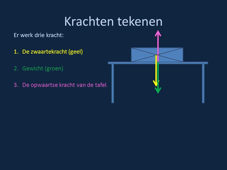 Krachten tekenen Er werk drie kracht: 1.De zwaartekracht (geel) 2.Gewicht (groen) 3.De opwaartse kracht van de tafel.