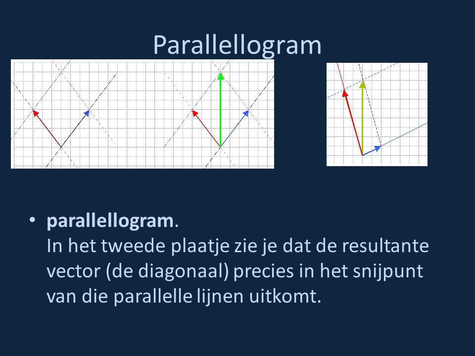 Parallellogram parallellogram.
