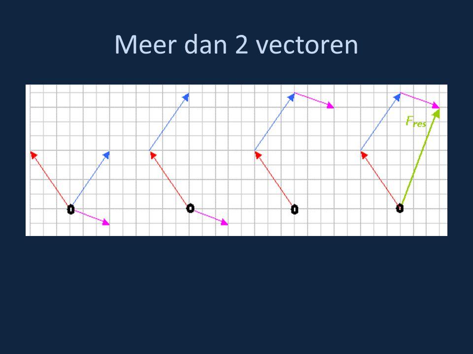 Meer dan 2 vectoren