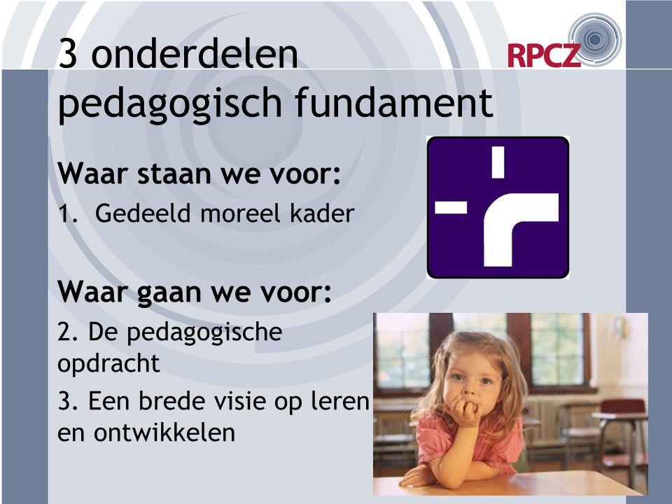 3 onderdelen pedagogisch fundament Waar staan we voor: 1.Gedeeld moreel kader Waar gaan we voor: 2. De pedagogische opdracht 3. Een brede visie op ler