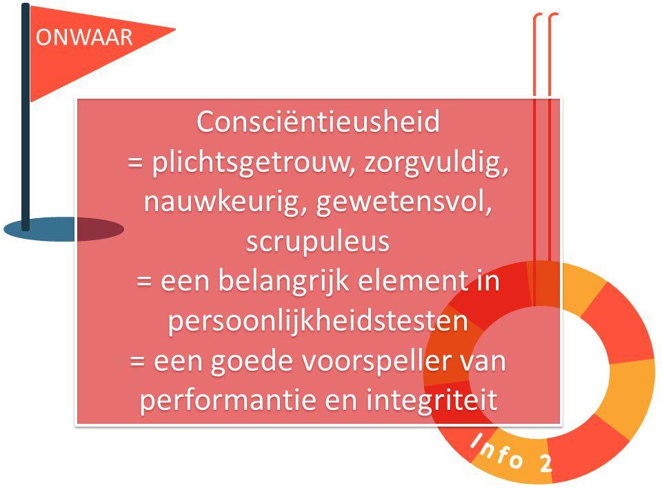 ONWAAR Consciëntieusheid = plichtsgetrouw, zorgvuldig, nauwkeurig, gewetensvol, scrupuleus = een belangrijk element in persoonlijkheidstesten = een goede voorspeller van performantie en integriteit Consciëntieusheid = plichtsgetrouw, zorgvuldig, nauwkeurig, gewetensvol, scrupuleus = een belangrijk element in persoonlijkheidstesten = een goede voorspeller van performantie en integriteit
