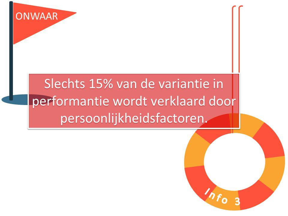 ONWAAR Slechts 15% van de variantie in performantie wordt verklaard door persoonlijkheidsfactoren.