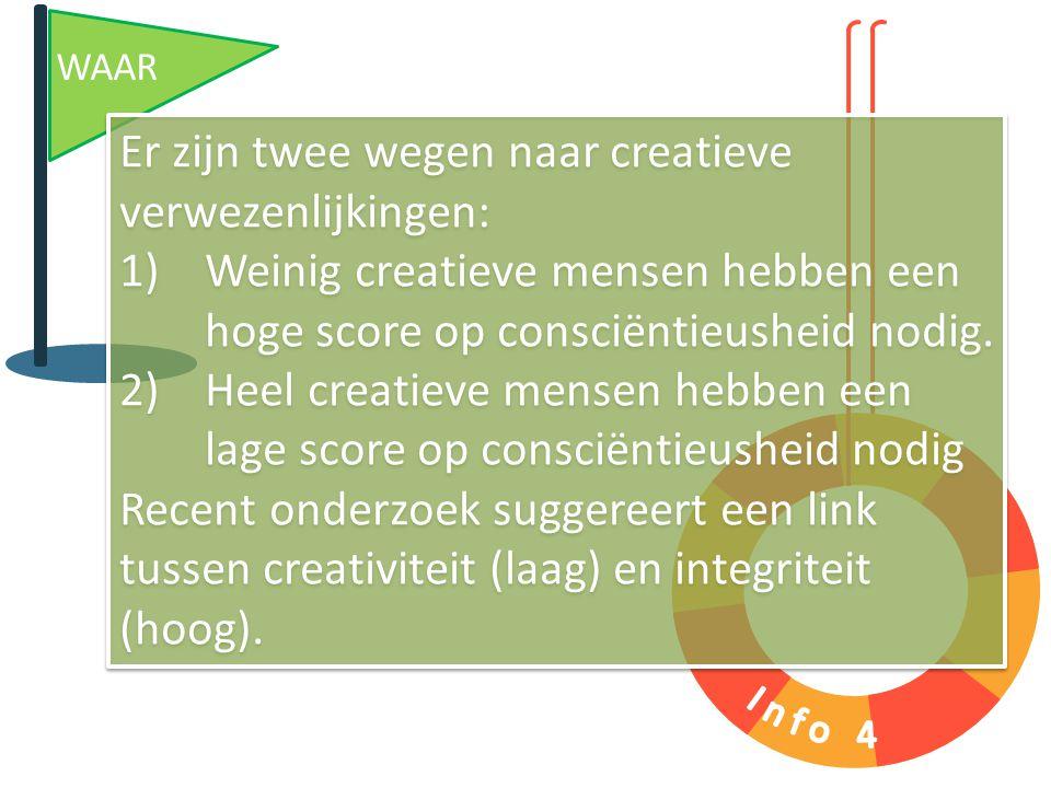 WAAR Er zijn twee wegen naar creatieve verwezenlijkingen: 1)Weinig creatieve mensen hebben een hoge score op consciëntieusheid nodig.