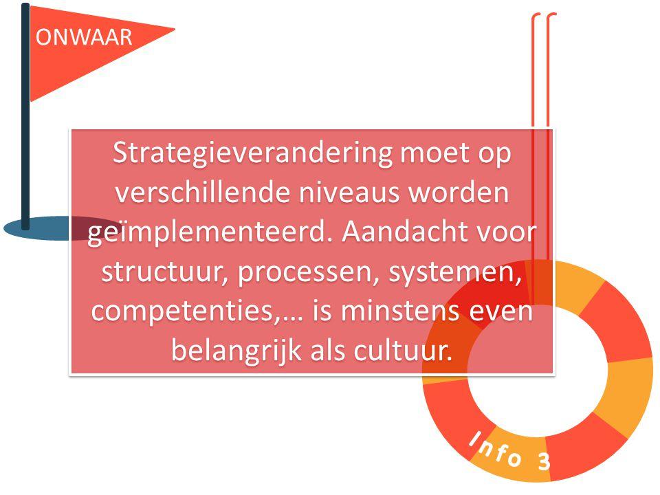 ONWAAR Strategieverandering moet op verschillende niveaus worden geïmplementeerd. Aandacht voor structuur, processen, systemen, competenties,… is mins