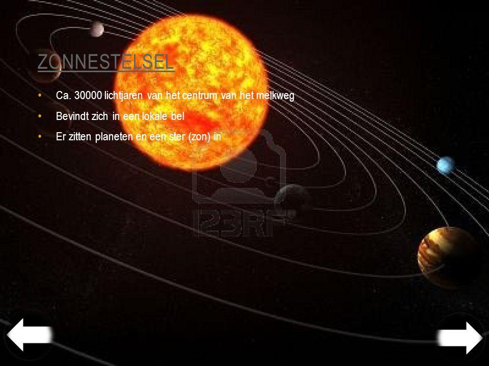DE AARDE In het Zonnestelsel 15 à 20 miljard kilometer van de rand van het zonnestelsel Ontvangt ultraviolette-, infrarode-, röntgen- en gammastraling Licht is zichtbaar door fotonen die de zon uitstraalt