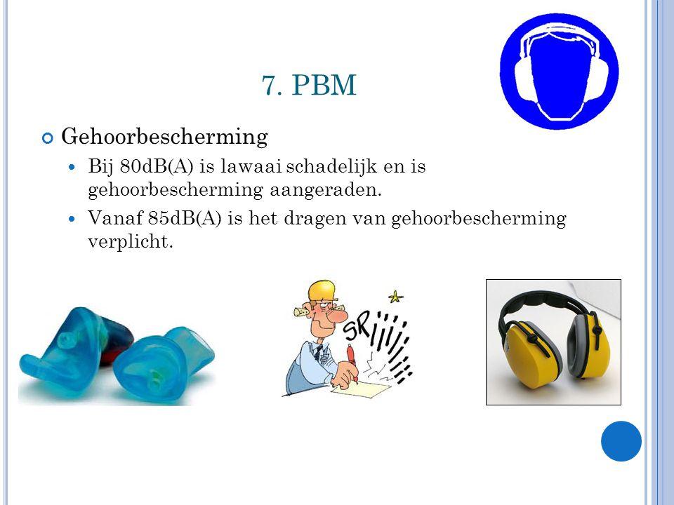 7.PBM Gehoorbescherming Bij 80dB(A) is lawaai schadelijk en is gehoorbescherming aangeraden.