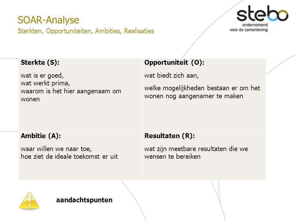 SOAR-Analyse Sterkten, Opportuniteiten, Ambities, Realisaties Sterkte (S): wat is er goed, wat werkt prima, waarom is het hier aangenaam om wonen Oppo
