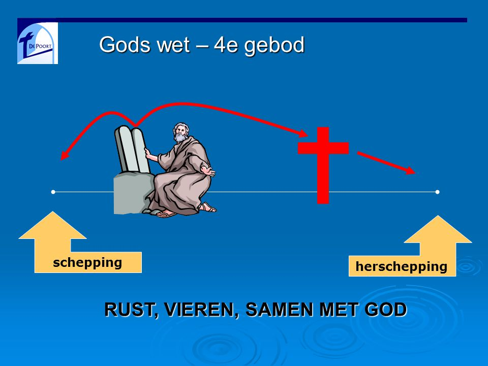 schepping herschepping RUST, VIEREN, SAMEN MET GOD Gods wet – 4e gebod