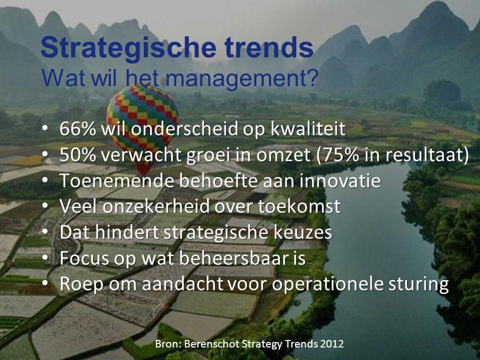 Strategische trends Wat wil het management? 66% wil onderscheid op kwaliteit 66% wil onderscheid op kwaliteit 50% verwacht groei in omzet (75% in resu