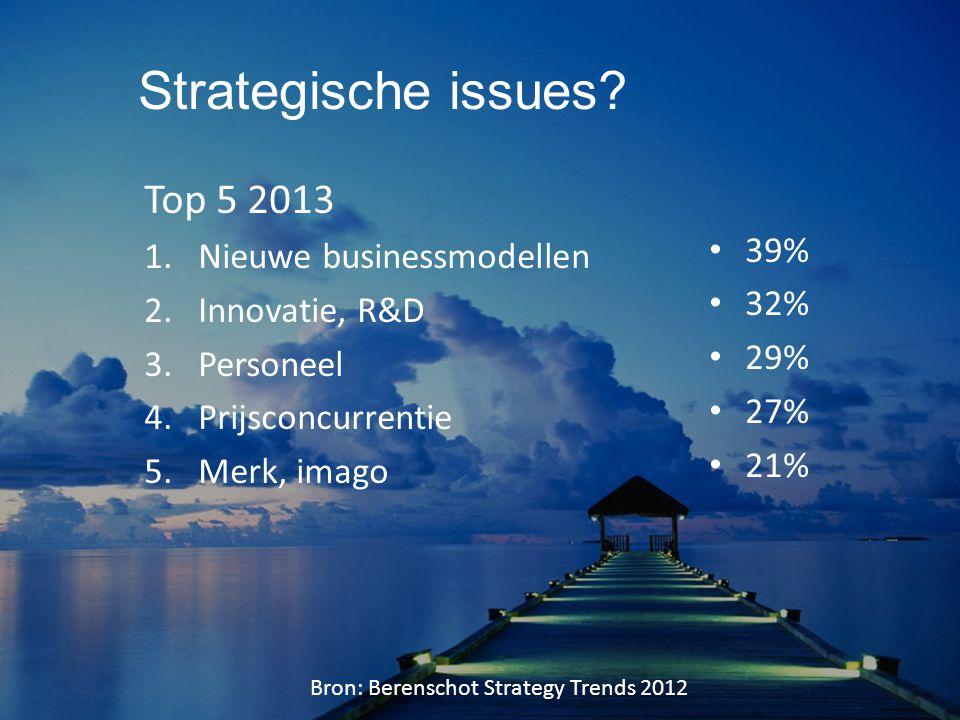 Strategische issues? Top 5 2013 1.Nieuwe businessmodellen 2.Innovatie, R&D 3.Personeel 4.Prijsconcurrentie 5.Merk, imago 39% 32% 29% 27% 21% Bron: Ber