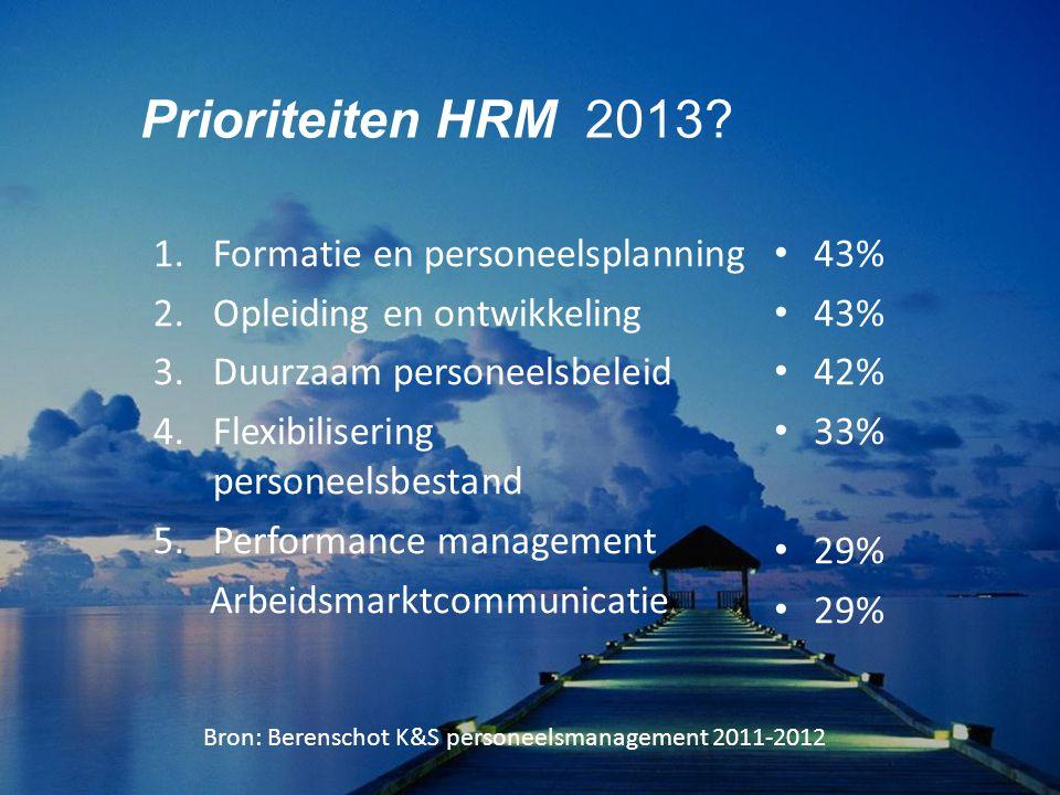 43% 42% 33% 29% 1.Formatie en personeelsplanning 2.Opleiding en ontwikkeling 3.Duurzaam personeelsbeleid 4.Flexibilisering personeelsbestand 5.Performance management Arbeidsmarktcommunicatie Bron: Berenschot K&S personeelsmanagement 2011-2012 Prioriteiten HRM 2013