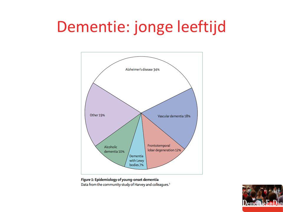 Dementie: jonge leeftijd