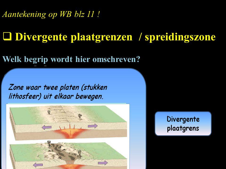 Aantekening op WB blz 11 !  Divergente plaatgrenzen / spreidingszone Welk begrip wordt hier omschreven? Convergente plaatgrens Zone waar twee platen