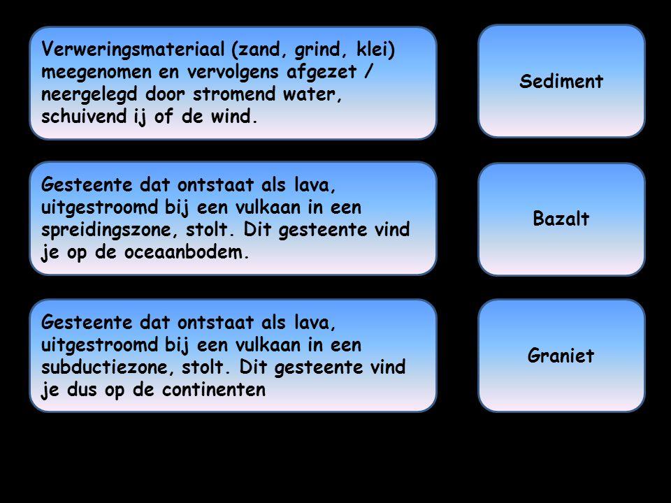 Sediment Verweringsmateriaal (zand, grind, klei) meegenomen en vervolgens afgezet / neergelegd door stromend water, schuivend ij of de wind. Gesteente