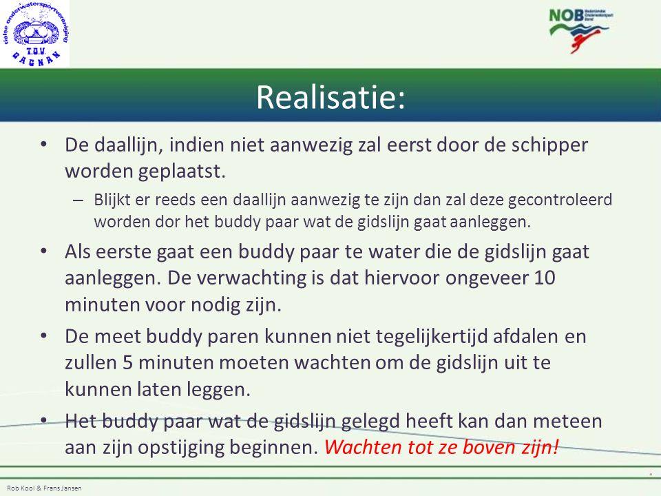 Rob Kool & Frans Jansen Realisatie: De daallijn, indien niet aanwezig zal eerst door de schipper worden geplaatst. – Blijkt er reeds een daallijn aanw
