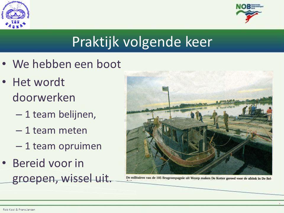 Rob Kool & Frans Jansen Praktijk volgende keer We hebben een boot Het wordt doorwerken – 1 team belijnen, – 1 team meten – 1 team opruimen Bereid voor